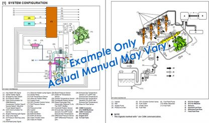 example troubleshooting manual